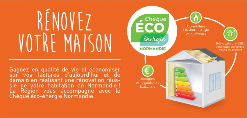 Chèque éco-énergie Normandie